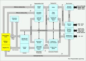 pentium 2 block diagram intel 80386     wikipedia  intel 80386     wikipedia
