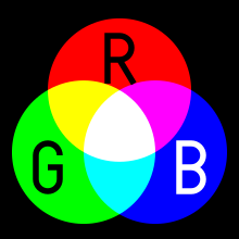 AdditiveColor.svg