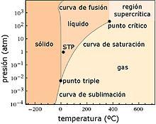 Agua Wikipedia La Enciclopedia Libre