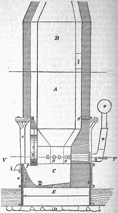 AmCyc Lead - Furnace (vertical section).jpg