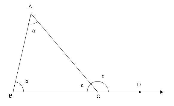 Teorema Dos Ngulos Externos Wikip Dia A Enciclop Dia Livre