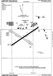 Ann Arbor Municipal Airport Diagram.JPG