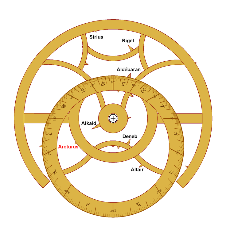 Astrolabe Planisphérique Wikiwand