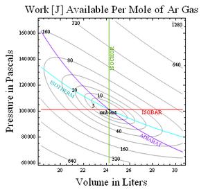 Kullback–Leibler divergence - Image: Argon K Ldivergence