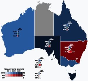Australia 1928 federal election.png