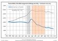 Bevölkerungsentwicklung Neutrebbin.pdf