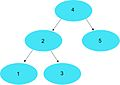 Binärbaum Beispiel 1.jpg