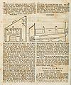 Blumen-Zeitung BHL5149435.jpg