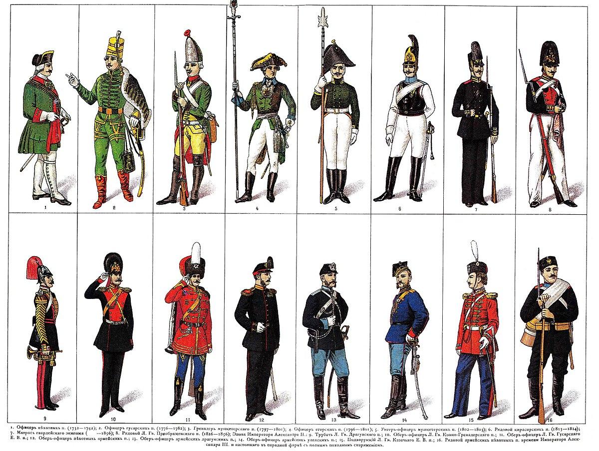 Униформа русской армии — Википедия