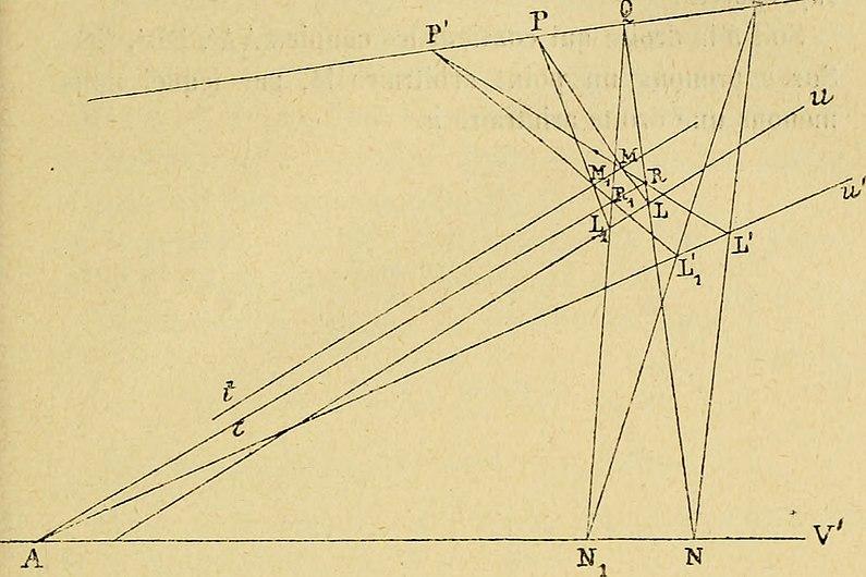 Bulletins de l'Académie royale des sciences, des lettres et des beaux-arts de Belgique (1888) (20313553978).jpg