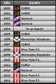Campeonato Uruguayo 1900-1914.png