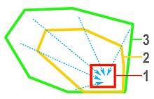 Périmètre de protection — Wikipédia 731e0388df19