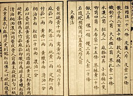 Earliest known written formula for gunpowder, from the Wujing Zongyao of 1044 AD. Chinese Gunpowder Formula.JPG