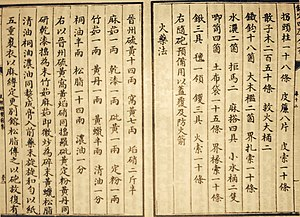 Wujing Zongyao - A page with the formula for gunpowder from the Wujing Zongyao manuscript