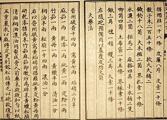 Gunpowder - Earliest known written formula for gunpowder, from the Wujing Zongyao of 1044 AD.