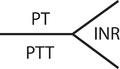 Coagulation diagram.png