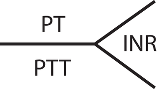 Partial thromboplastin time Test for coagulation of the blood