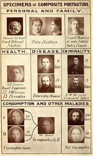Composite portrait - Composite portraiture, Francis Galton, 1883.