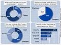Consumerization Report - Chart 2.jpg