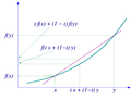 Convex-function-graph-1.png