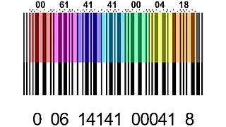 Interleaved 2 of 5 Type of barcode