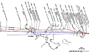 Delta Air Lines Flight 723 - Delta Flight 723 final approach (plan view) from NTSB report; actual path flown (red) is shown in relation to nominal localizer path (blue); outer marker is shown as blue dot; flight direction is from left to right.
