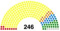 Diagramme répartition des voix pour l'élection du président de la Confédération de 2011.png