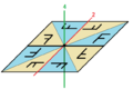 Dihedral group4 example2.png