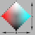 Double-cône matriciel T-SL.png