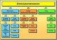 Elko-Familien-Stammbaum-Wiki-07-02-08.jpg