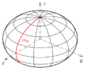 Ellipsoid-rotationsflaeche.png