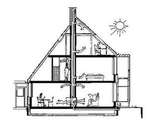 Jón Kristinsson - Minimum-energy house concept