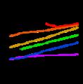 Evolució de l'IDH.png