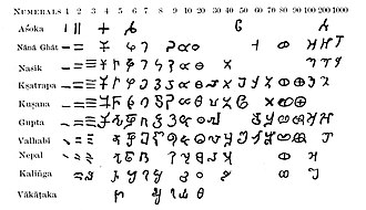 Brahmi numerals - Evolution of Brahmi numerals from the time of Ashoka.