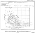 F-14の旋回率.png