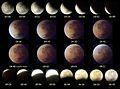 Fases Eclipse Lunar Total.jpg