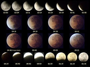 Fases Eclipse Lunar Total.jpg
