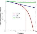 Ferromagnetic behavior around critical temperature.pdf