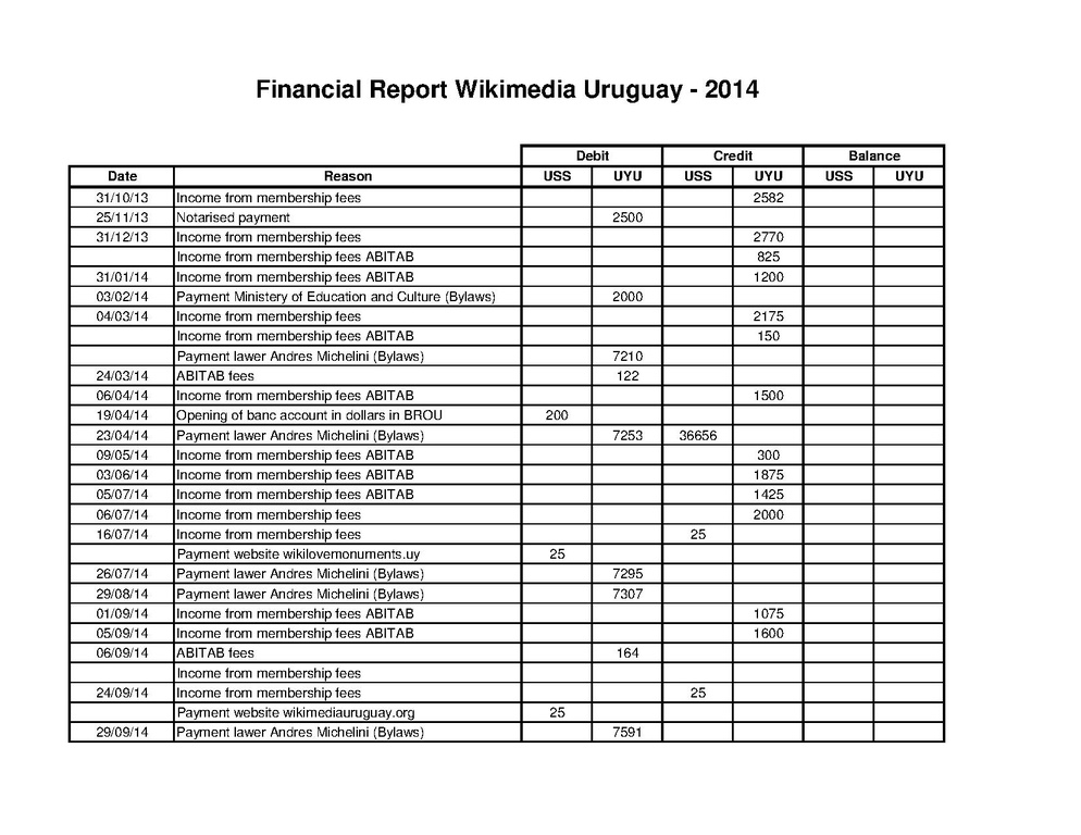 telstra financial report 2014 pdf