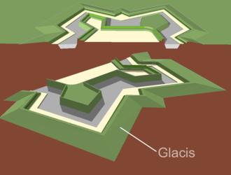 Glacis - Diagram showing upward sloped glacis
