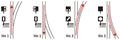 Grafik weichensignal.png