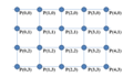 Gridpoint Coordinate Assignment.png