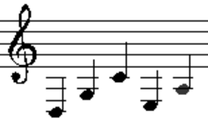 Guitarra de golpe - Standard Guitarra De Golpe tuning.