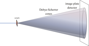 Powder diffraction - Image: HEX 2D diffraction