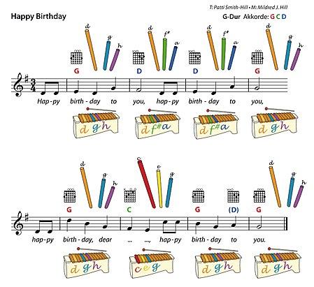 Geburtstagslied Wikipedia