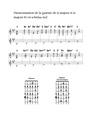 Harmonisation de la gamme de la majeur et mineur en schéma no2.pdf