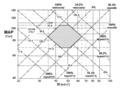 Hemodynamic Management Chart 1.png