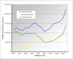 Ethanol fuel in Brazil - Wikipedia