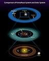 Hubble Directly Observes Planet Orbiting Fomalhaut.jpg