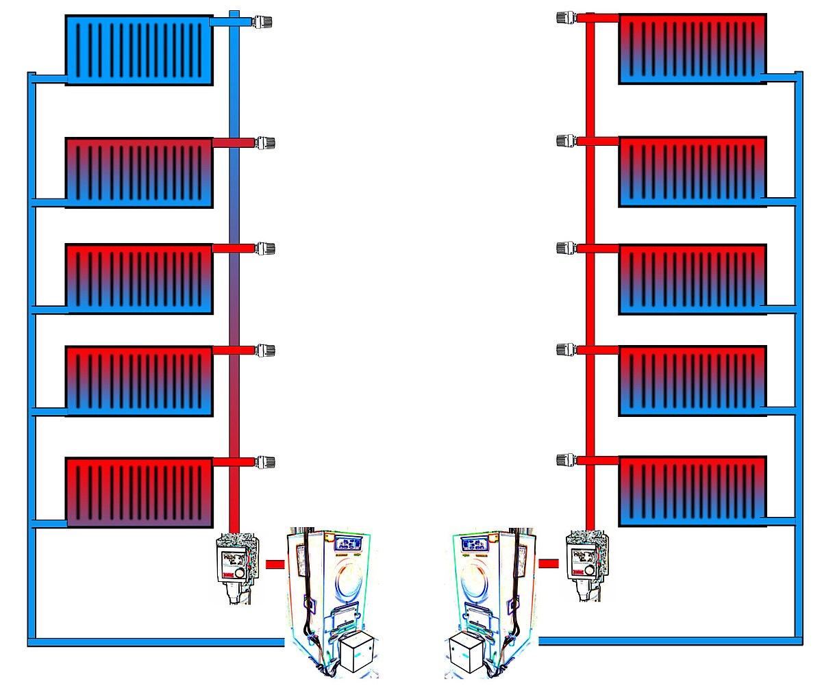 u00c9quilibrage  hydraulique   u2014 wikip u00e9dia
